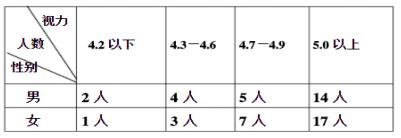 2020年人教版小学三年级数学下册期中考试试卷及答案