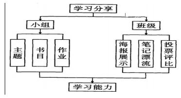2019届安徽省安庆市高三语文五校联考试卷及答案