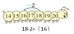 2020年北师大版小学一年级数学上册期末实用复习资料大全